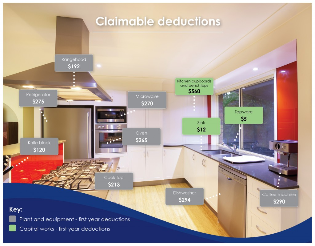 2-infographic-kitchen-deductions